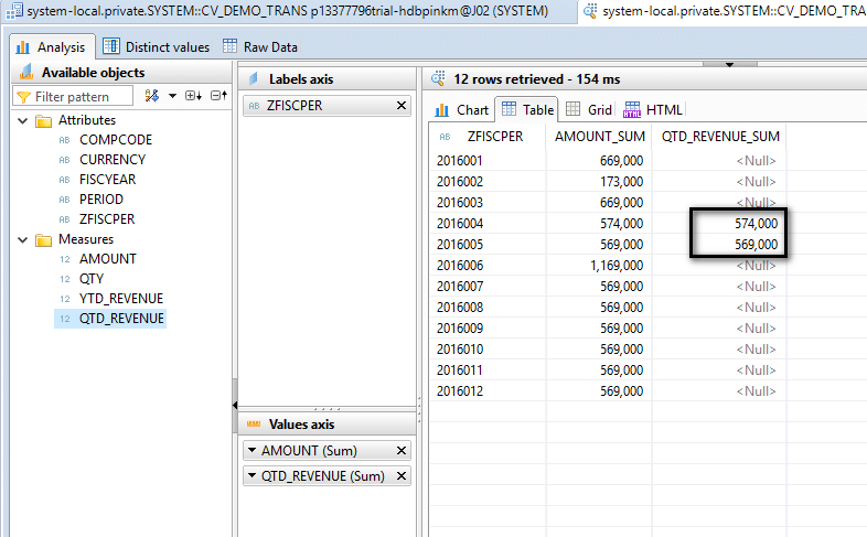 Creating Procedure Based HANA Input Parameters To Derive Dynamic MTD